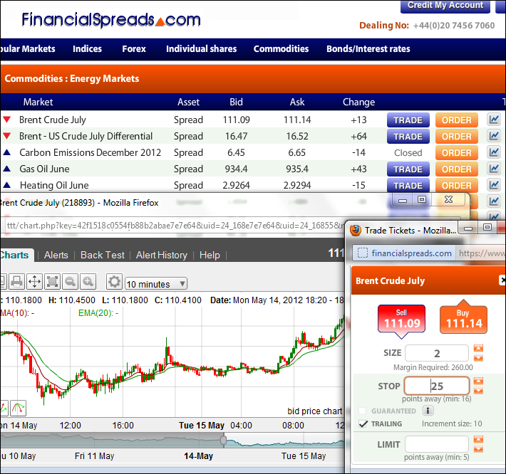 Crude Oil Spread Betting Platform with Charts