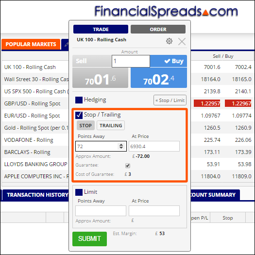 Guaranteed Stops with Financial Spreads