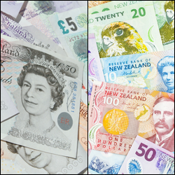 Sterling/New Zealand Dollar Trading