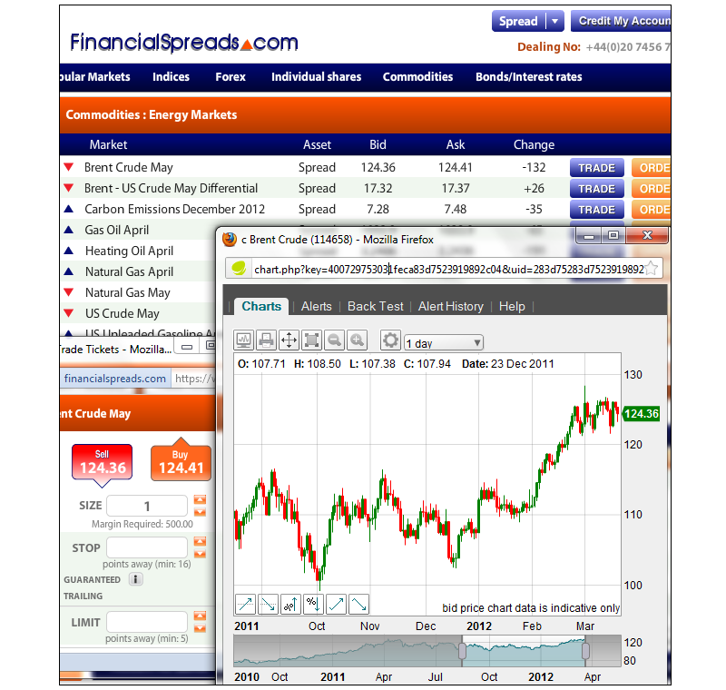Forex spread betting accounts