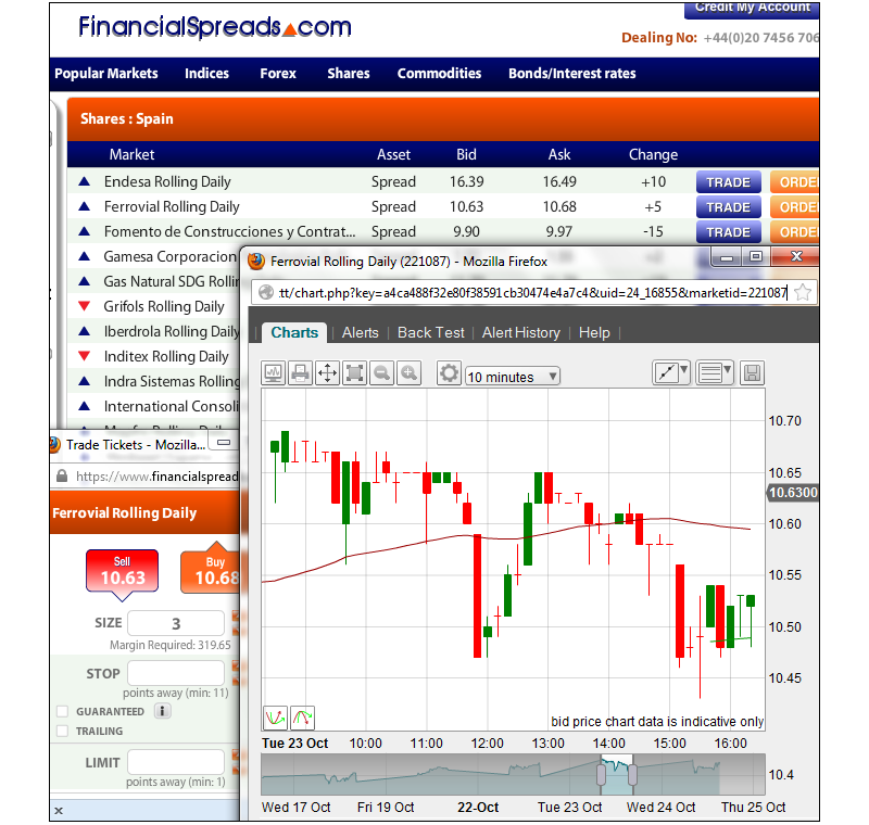 free spread betting charts